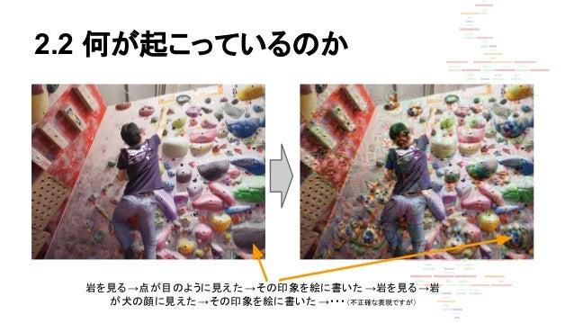 2.2 何が起こっているのか 岩を見る→点が目のように見えた →その印象を絵に書いた →岩を見る→岩 が犬の顔に見えた→その印象を絵に書いた →・・・(不正確な表現ですが)