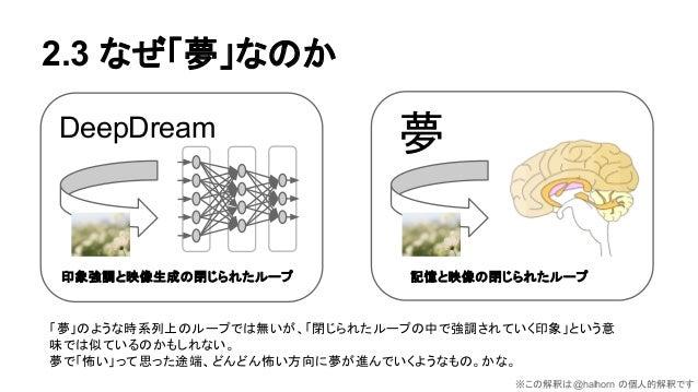 2.3 なぜ「夢」なのか DeepDream 記憶と映像の閉じられたループ 夢 印象強調と映像生成の閉じられたループ ※この解釈は@halhorn の個人的解釈です 「夢」のような時系列上のループでは無いが、「閉じられたループの中で強調されてい...