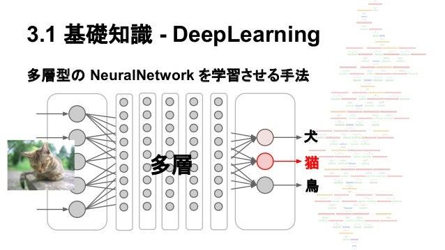 3.1 基礎知識 - DeepLearning 多層型の NeuralNetwork を学習させる手法 犬 猫 鳥 多層