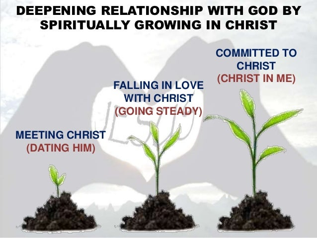 growing in your relationship with christ