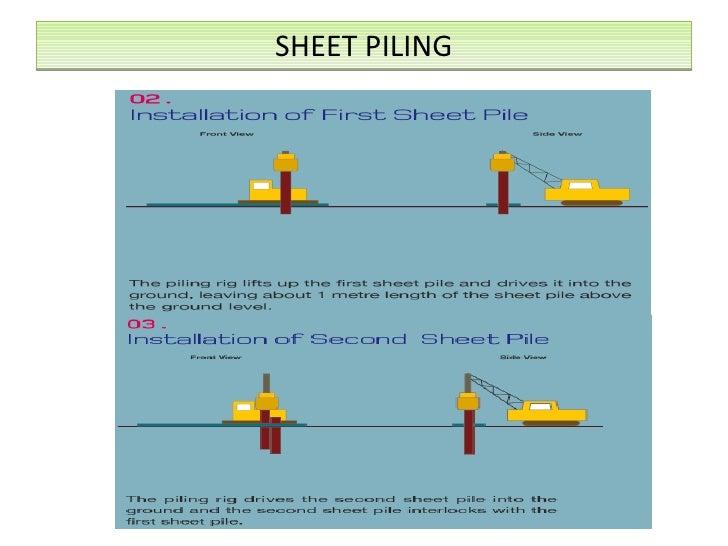 Interlocking Steel Sheet Piling Sheet Piling Bracing Works