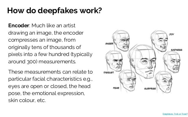 How do deepfakes work? Encoder: Much like an artist drawing an image, the encoder compresses an image, from originally ten...