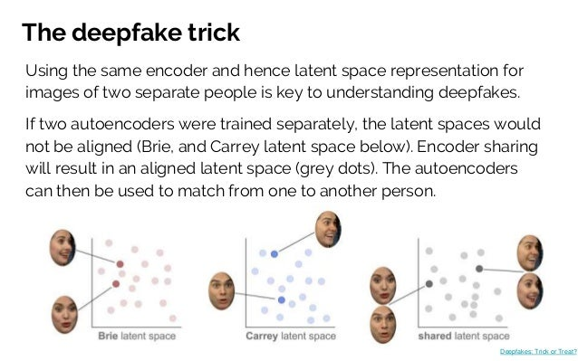 The deepfake trick Deepfakes: Trick or Treat? Using the same encoder and hence latent space representation for images of t...
