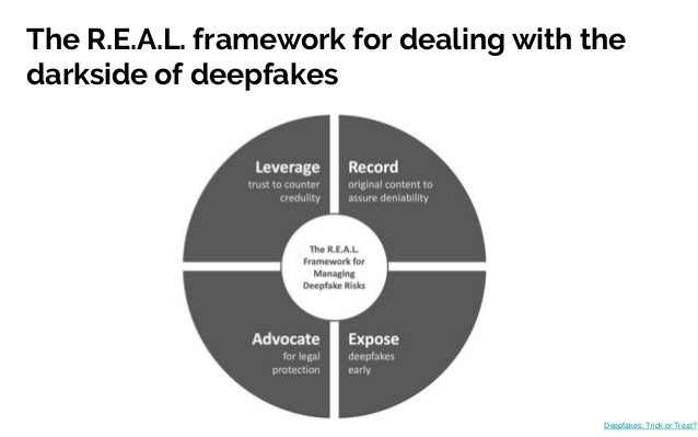 The R.E.A.L. framework for dealing with the darkside of deepfakes Deepfakes: Trick or Treat?