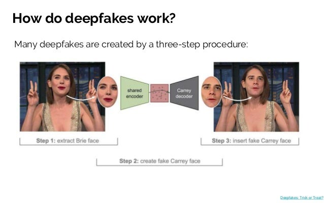 How do deepfakes work? Many deepfakes are created by a three-step procedure: Deepfakes: Trick or Treat?