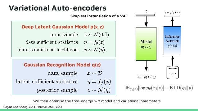 Tutorial on Deep Generative Models