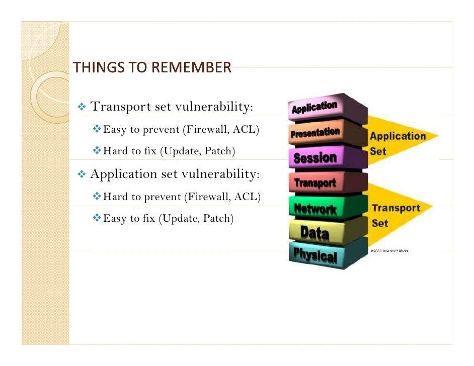 Deep Knowledge on Network Hacking Philosopy