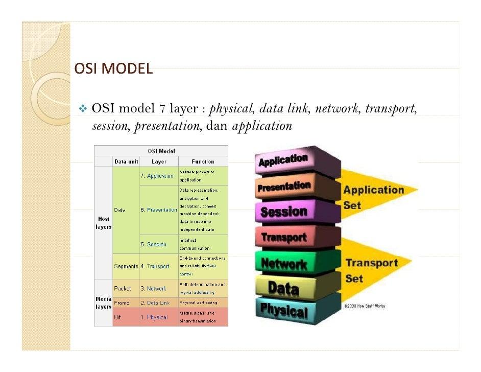 Deep Knowledge on Network Hacking Philosopy Slide 3
