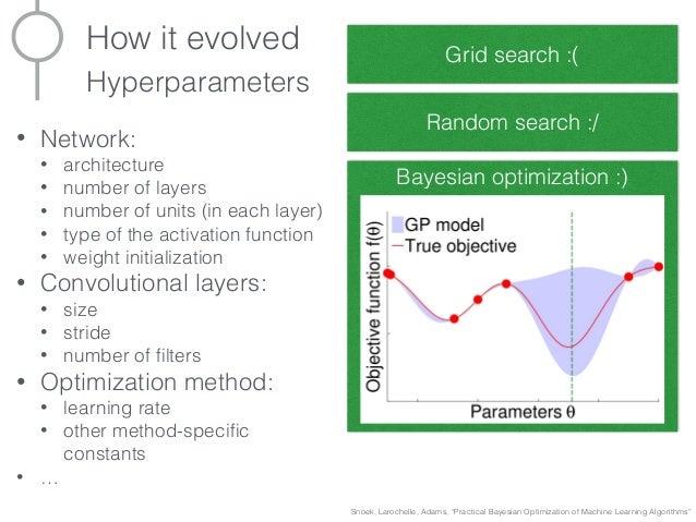 practical bayesian optimization of machine learning algorithms