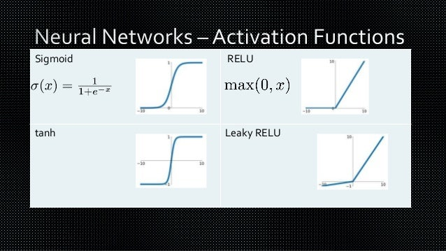 Convolution Neural Network Architecture
