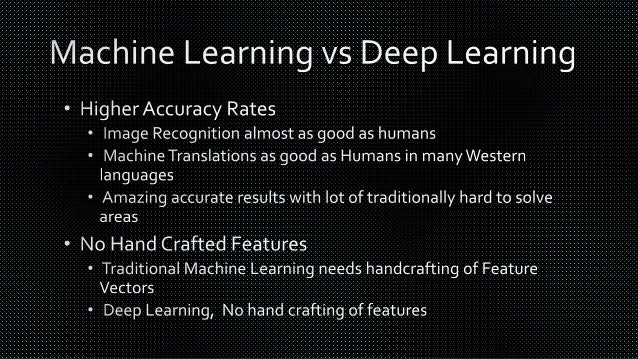 Who's Who of Deep Learning