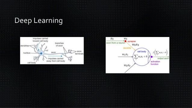 Deep Learning Disruption