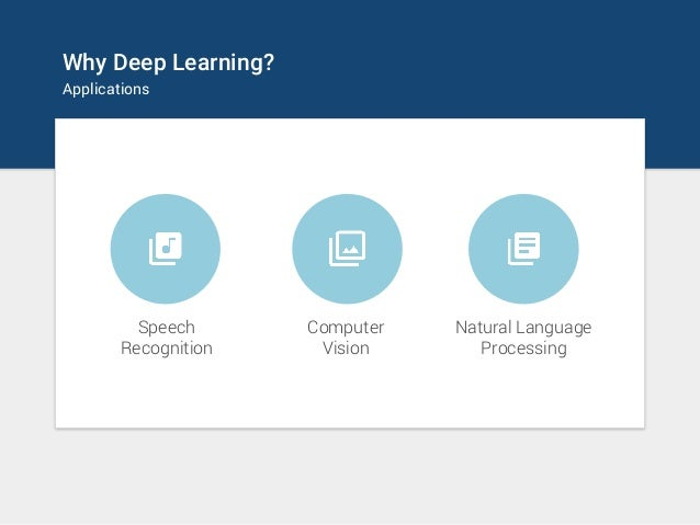 Why Deep Learning? Applications Speech Recognition Computer Vision Natural Language Processing
