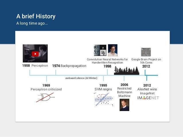 A brief History A long time ago… 1974 Backpropagation awkward silence (AI Winter) 1995 SVM reigns Convolution Neural Netwo...