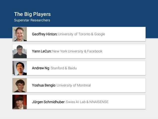 The Big Players Superstar Researchers Geoffrey Hinton: University of Toronto & Google Yann LeCun: New York University & Fa...