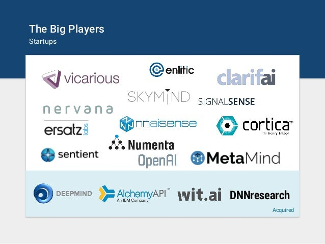 The Big Players Startups Acquired DNNresearch