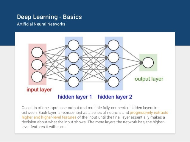 Deep Learning - Basics Artificial Neural Networks Consists of one input, one output and multiple fully-connected hidden la...
