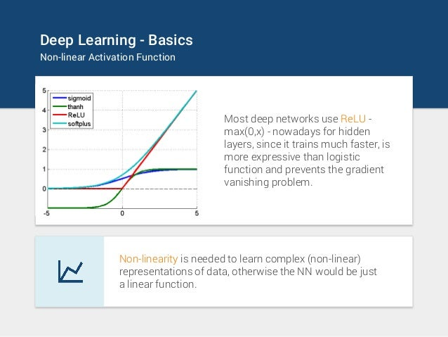 Deep Learning - Basics Non-linear Activation Function Non-linearity is needed to learn complex (non-linear) representation...