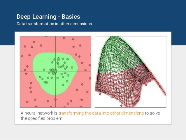 Deep Learning - Basics Data transformation in other dimensions A neural network is transforming the data into other dimens...