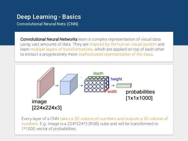Deep Learning - Basics Convolutional Neural Nets (CNN) Convolutional Neural Networks learn a complex representation of vis...