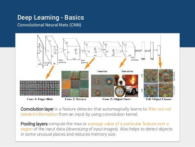 Deep Learning - Basics Convolutional Neural Nets (CNN) Convolution layer is a feature detector that automagically learns t...