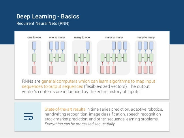 Deep Learning - Basics Recurrent Neural Nets (RNN) general computers which can learn algorithms to map input sequences to ...