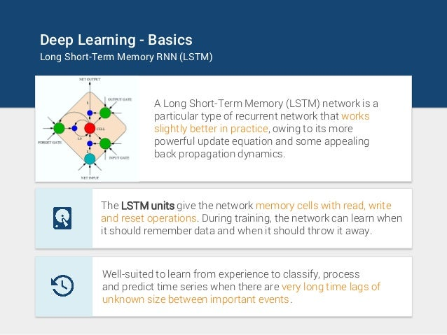 Deep Learning - Basics Long Short-Term Memory RNN (LSTM) A Long Short-Term Memory (LSTM) network is a particular type of r...
