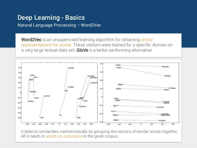 Deep Learning - Basics Natural Language Processing – Word2Vec Word2Vec is an unsupervised learning algorithm for obtaining...