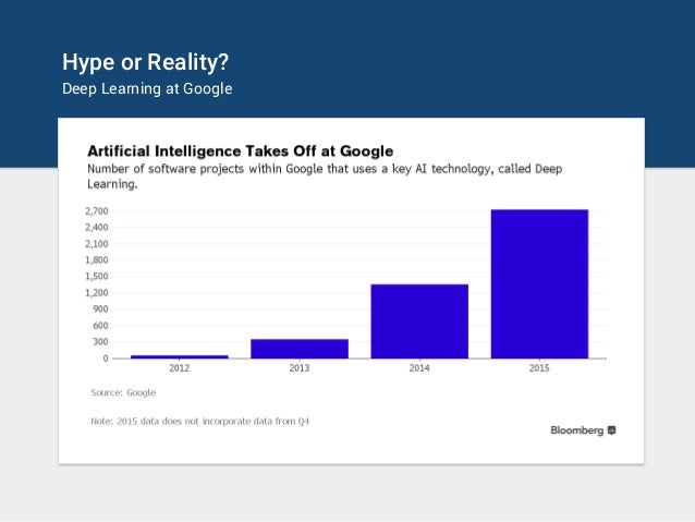 Hype or Reality? Deep Learning at Google