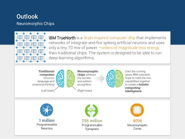 Outlook Neuromorphic Chips IBM TrueNorth is a brain-inspired computer chip that implements networks of integrate-and-fire ...
