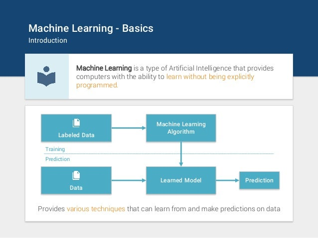 Machine Learning - Basics Introduction Machine Learning is a type of Artificial Intelligence that provides computers with ...