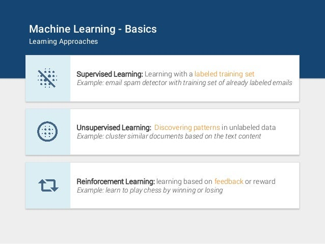 Machine Learning - Basics Learning Approaches Supervised Learning: Learning with a labeled training set Example: email spa...