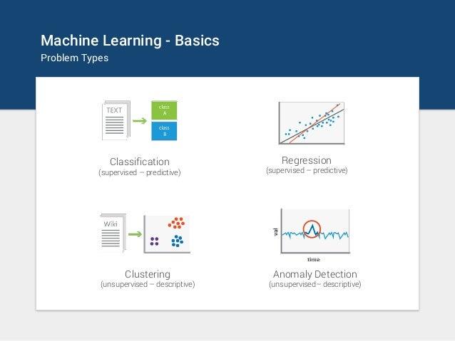 Machine Learning - Basics Problem Types Regression (supervised – predictive) Classification (supervised – predictive) Anom...