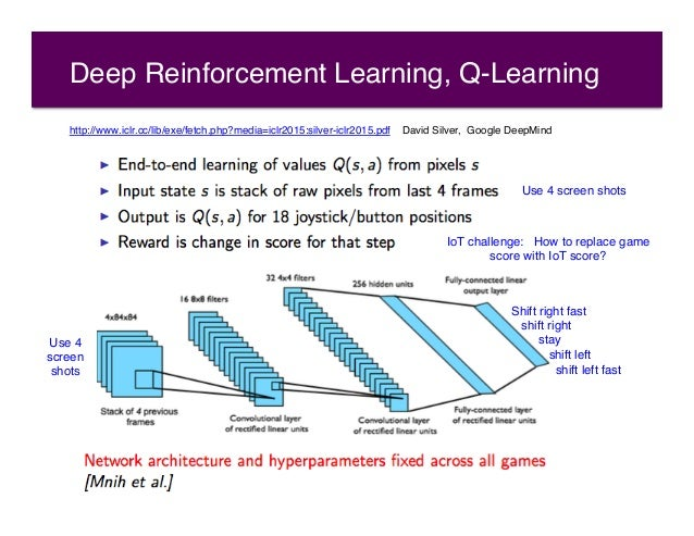 Using Deep Learning to do Real-Time Scoring in Practical