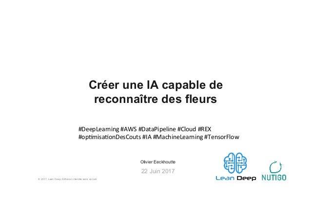 © 2017, Lean Deep. Diffusion interdite sans accord. Olivier Eeckhoutte 22 Juin 2017 Créer une IA capable de reconnaître de...