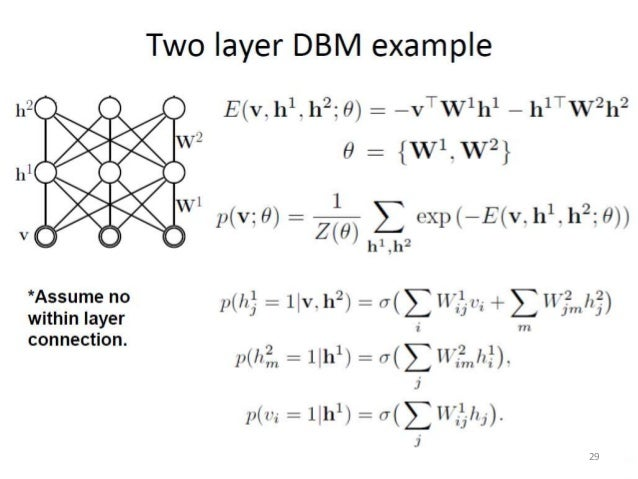 restricted boltzmann machine thesis Scalable approaches using restricted boltzmann machines author:  a master's thesis submitted in partial fulfillment  42 a restricted boltzmann machine.