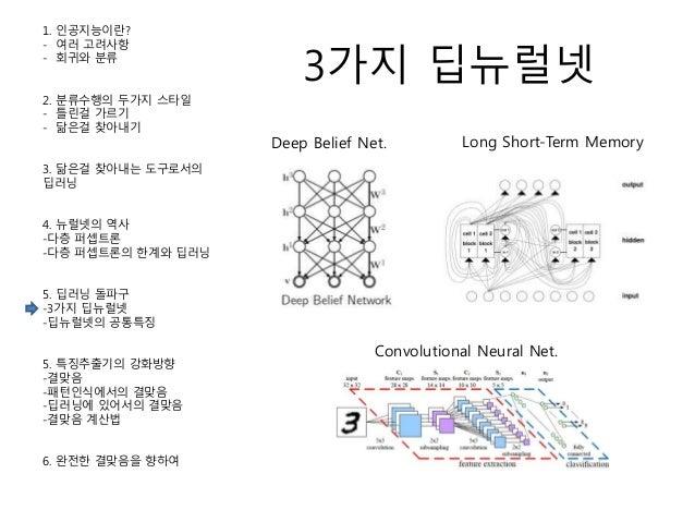 3가지 딥뉴럴넷 1. 인공지능이란? - 여러 고려사항 - 회귀와 분류 2. 분류수행의 두가지 스타일 - 틀린걸 가르기 - 닮은걸 찾아내기 3. 닮은걸 찾아내는 도구로서의 딥러닝 4. 뉴럴넷의 역사 -다층 퍼셉트론 -다층...