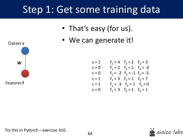 Deep Learning through Pytorch Exercises