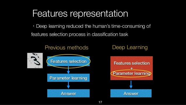 17 Features representation ・Deep learning reduced the human's time-consuming of features selection process in classificatio...