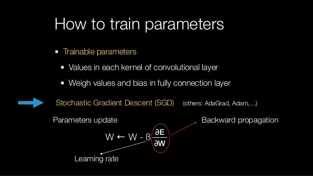 How to train parameters Trainable parameters Values in each kernel of convolutional layer Weigh values and bias in fully c...