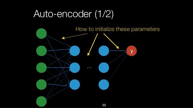 22 Auto-encoder (1/2) y … How to initialize these parameters