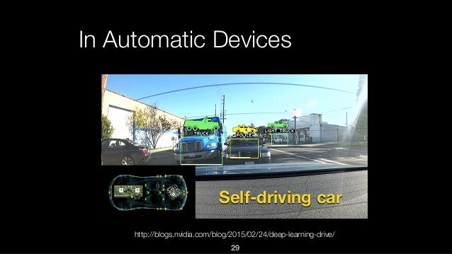 In Automatic Devices http://blogs.nvidia.com/blog/2015/02/24/deep-learning-drive/ Self-driving car 29