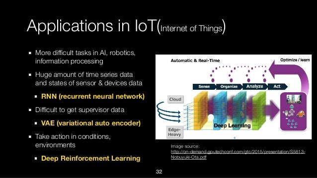 Applications in IoT(Internet of Things) More difficult tasks in AI, robotics, information processing Huge amount of time se...