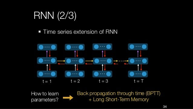 RNN (2/3) Time series extension of RNN … … t = 1 t = 2 t = 3 t = T Back propagation through time (BPTT) + Long Short-Term ...