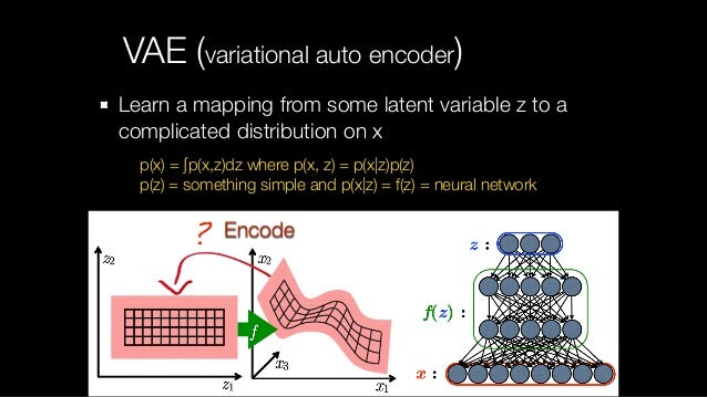 36 VAE (variational auto encoder) Learn a mapping from some latent variable z to a complicated distribution on x p(x) = ∫p...