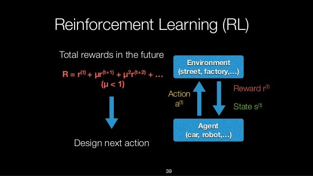 39 Reinforcement Learning (RL) Environment (street, factory,…) Agent (car, robot,…) Action a(t) Reward r(t) State s(t) To...