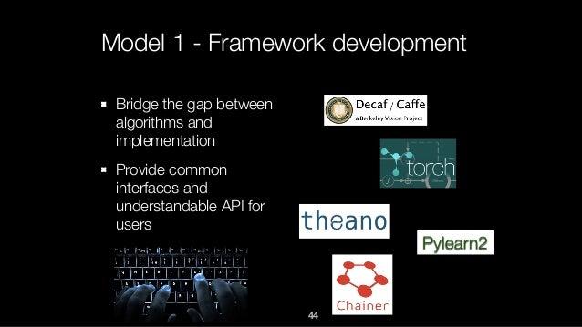Model 1 - Framework development Bridge the gap between algorithms and implementation Provide common interfaces and underst...