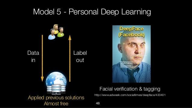 Model 5 - Personal Deep Learning Data in Label out DeepFace (Facebook) http://www.adweek.com/socialtimes/deepface/433401 F...