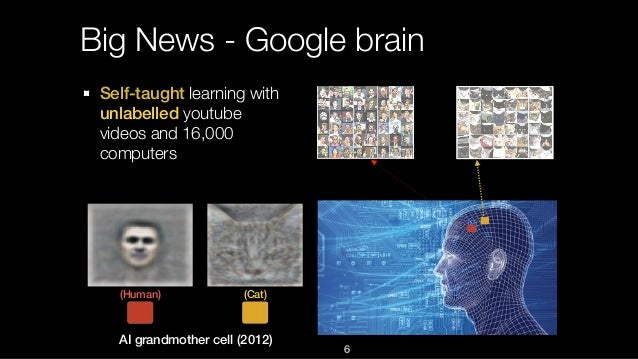 6 Big News - Google brain Self-taught learning with unlabelled youtube videos and 16,000 computers AI grandmother cell (20...