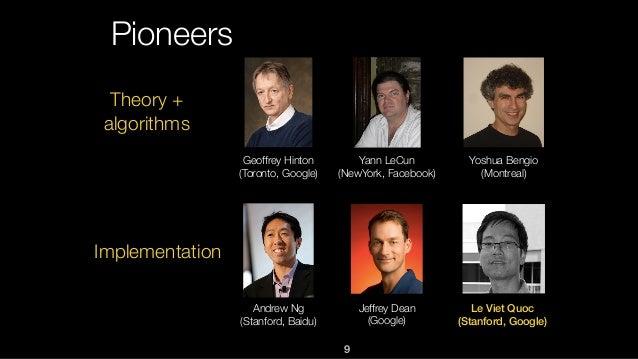 9 Pioneers Geoffrey Hinton (Toronto, Google) Yoshua Bengio (Montreal) Yann LeCun (NewYork, Facebook) Andrew Ng (Stanfo...